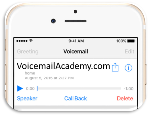 ringless messaging voicemail